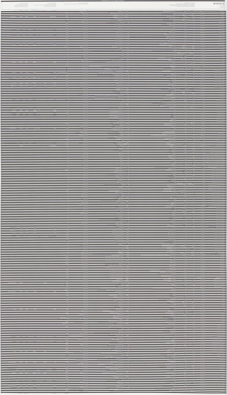 Museum Of Modern Art Spreadsheet