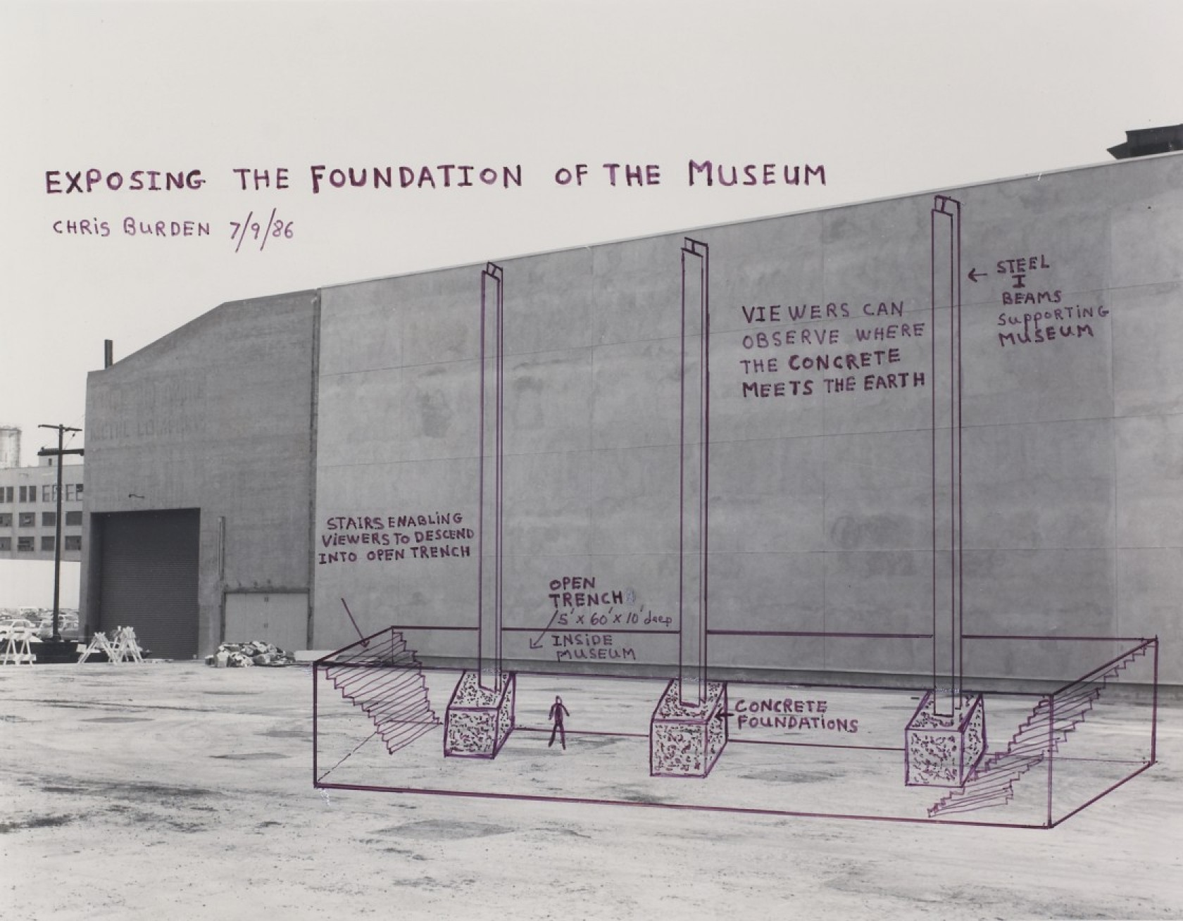 Chris Burden, Exposing the Foundation of the Museum