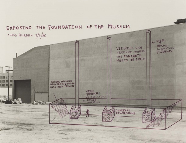 Exposing the Foundation of the Museum